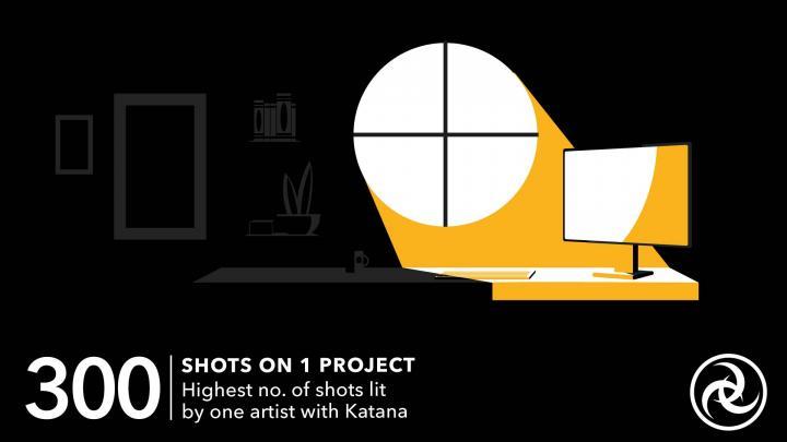 Katana | Lighting & Look Development | Foundry