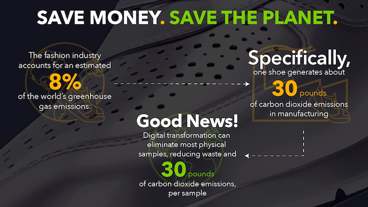 Save money. Save the Planet.