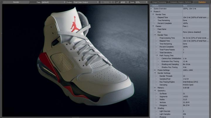 Modo rendered shoes footwear industry