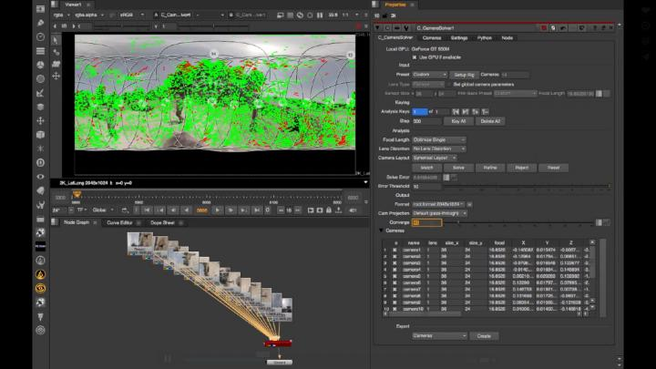 Discover the power of Cara VR's post-production stitching