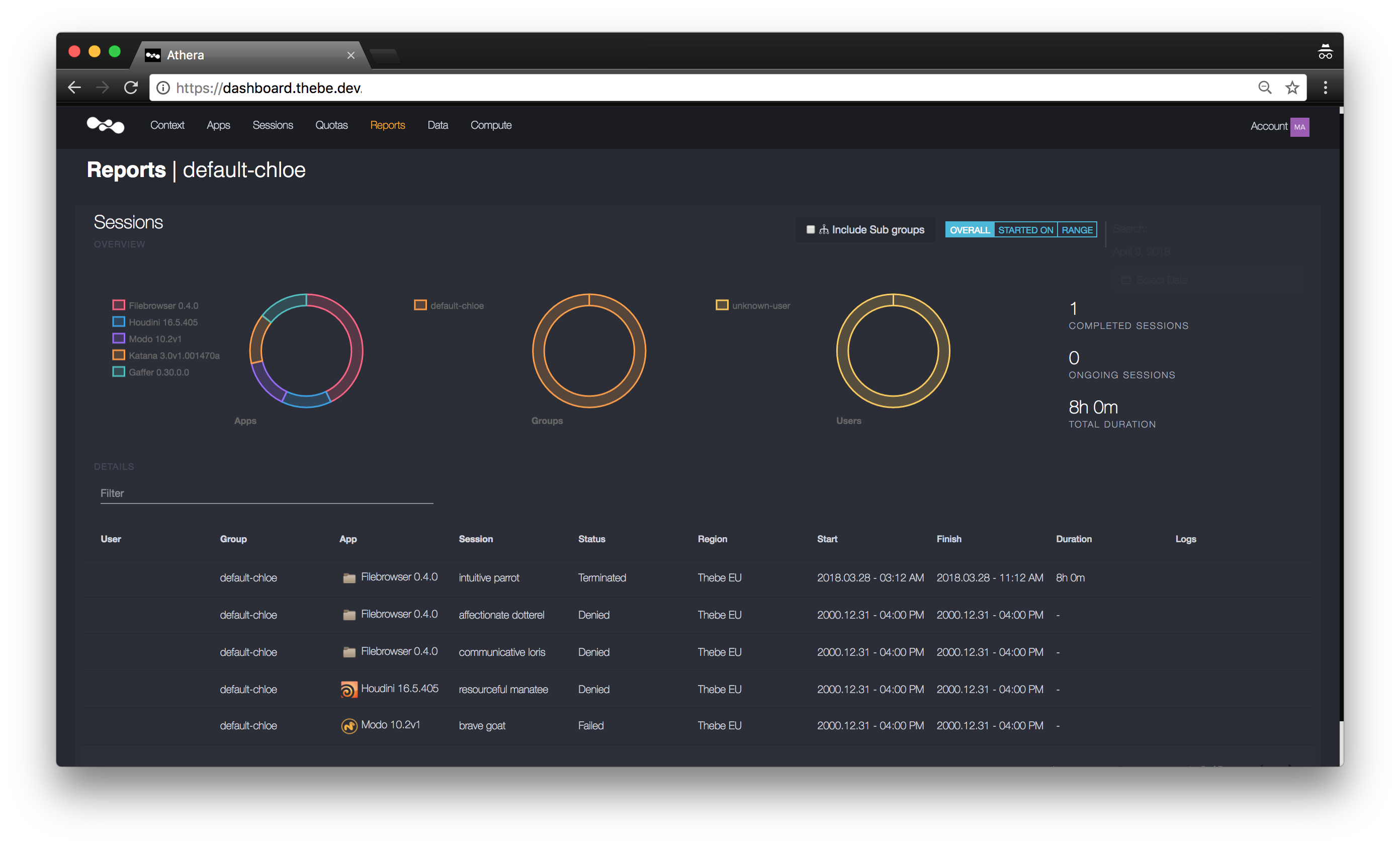Athera dashboard with features